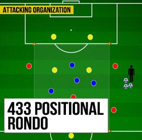 بازی های موضعی فوتبال و راندو