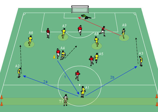 Coach Finishing From Distance