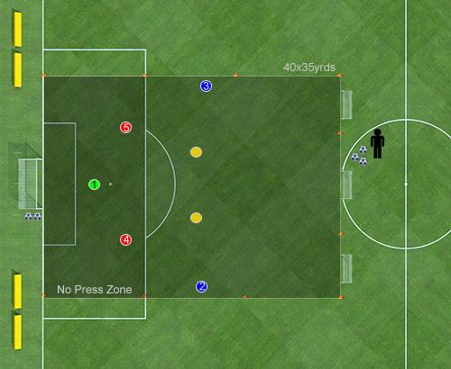Att spela ut på baksidan Soccer Game