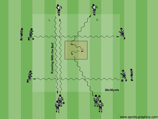 Fotboll Conditioning med springa med boll