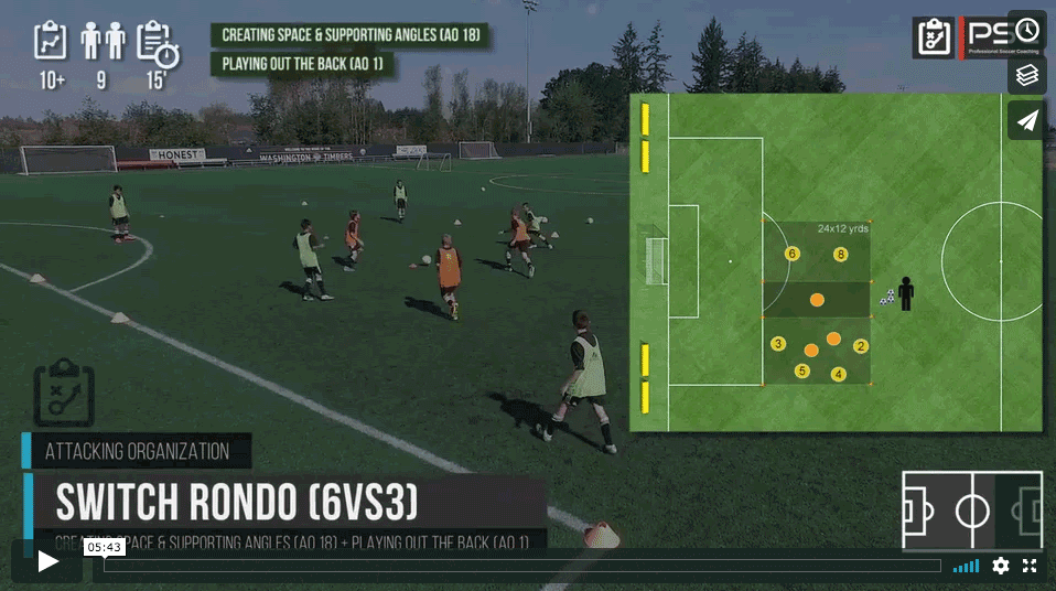 Switch Rondo 6vs3