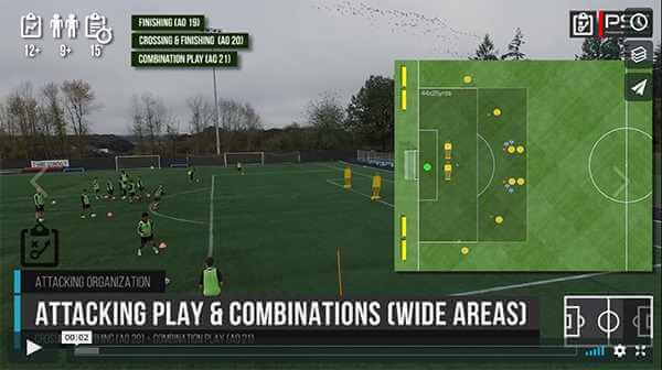 Technical Soccer Drills